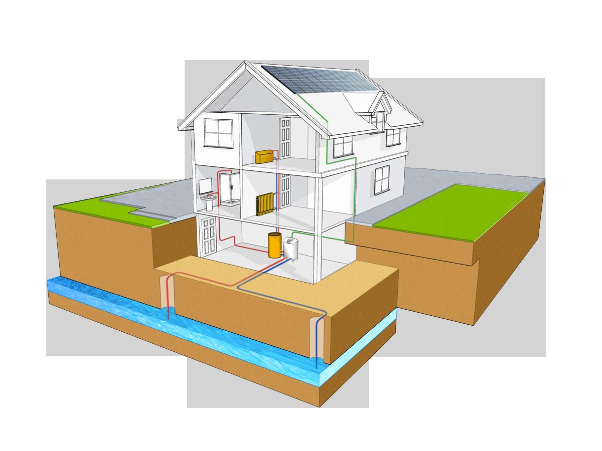 schema geotermia