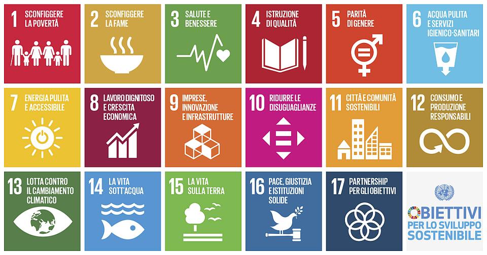 Agenda 2030 sviluppo sostenibile
